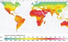 澳大利亚莫纳什大学Adv. Mater.:利用电子材料将可再生能源转化为肥料和能源载体