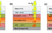 ACS Nano: 聚合物织构结构助力倒置高效钙钛矿太阳能电池