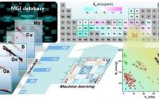 北京工业大学:自建数据库&数据驱动新材料设计研发