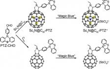 JACS:通过调节富勒烯二元体系中的氧化还原态来原位切换光诱导电子转移方向