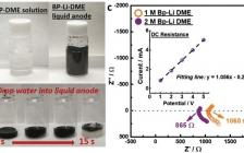 南大周豪慎团队 Adv. Energy Mater.:利用Li基液态负极和MOFs隔膜构建安全、高效的有机氧电池