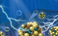 天津理工封面Small:氮空位诱导引入表面氧掺杂高效助力电催化CO2还原
