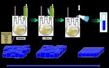 西南交大杨维清AdvancedFunctionalMaterials:超快热力学控制提高钙钛矿纳米晶晶体质量