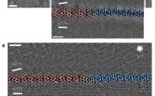 最新Nature: 观测元素金属的晶界相变