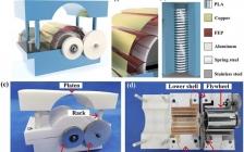 中科院纳米所王中林院士团队Nano Energy:利用双向齿轮传动收集全冲程能量的摩擦电动纳米发电机