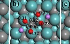 湖南大学郭坤琨、袁定旺教授在Li-CO2电池反应机理研究方向取得新进展