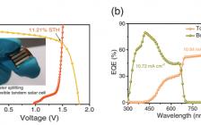 香港城市大学&暨南大学Adv. Energy Mater.: 钙钛矿-有机柔性叠层太阳能电池助力高效全解水