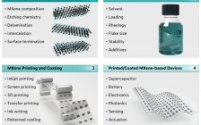 Advanced Materials:基于印刷和图案化沉积MXene的器件应用