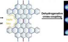 国家纳米科学中心韩宝航课题组J. Mater. Chem. A先进的多孔石墨烯材料: 从面内造孔到储能应用
