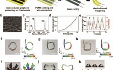 清华大学Adv. Mater.:激光诱导石墨烯用于电热控制、力学引导、3D组装和人机交互