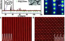 南京大学&日本产业技术综合研究所AM:一种超晶格稳定的层状氧化物钠离子正极材料