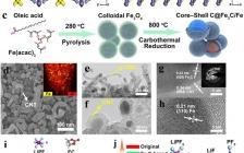 电子科技大学何伟东Energy Environ. Sci.:锂离子电池高容量Fe3C负极附近固态电解质相界面多余容量的根源