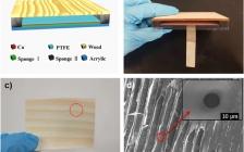 北科大曹霞团队Nano Energy:作为智能家居和地板的自供电传感的天然木质摩擦电纳米发电机