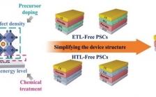 南方科大&澳大 AFM 综述:简化高性能钙钛矿太阳能电池的器件结构的发展状况