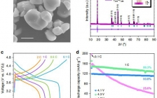 哈工大&阿贡国家实验室&中科院Nature子刊:表面调节实现高压单晶锂电池正极的超高稳定性