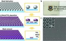 昆士兰大学王连洲团队Advanced Functional Materials: 具有可调润湿性的三层纳米网膜作为高度透明、柔性和可回收的电极