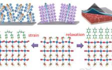 西安交大吴朝新Nano Energy: 基于表面晶格应变调控的高效反型钙钛矿太阳能电池