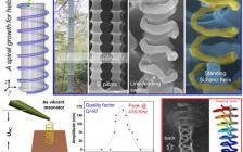 南京大学余林蔚、徐骏教授课题组Nano Letters封面报道:3D纳米螺旋生长集成及NEMS器件应用