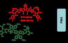 北京交通大学张福俊团队Adv. Energy Mater.:利用三元策略最小化有机光伏器件能量损失,器件效率达17.4%