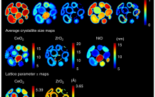 【NS精读】催化剂在5D技术下的幻影成像