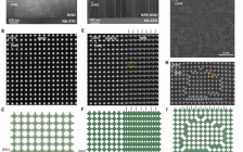 最新Science:纳米柱状结构的氧化物薄膜中的巨大压电效应