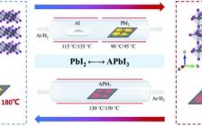 西工大黄维院士&南工大王琳团队Adv. Mater.:超薄杂化钙钛矿纳米片的相和异质结构工程