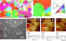 哈工大JES——揭开铝电解抛光表面各向异性纳米图案的神秘面纱