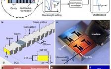 最新Nature:基于硅绝缘体的超高灵敏度和纳米级谐振器用于超声波检测