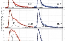最新Science:直接通过化学吸附井和物理吸附井进行微观吸附