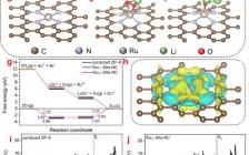 重庆大学徐朝和团队JACS:通过空间限制和离子置换策略合成Ru单原子铆钉氮掺杂多孔碳用于高性能Li-O2电池