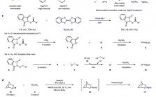 最新Nature:无金属光诱导烷烃C(sp3)-H硼化