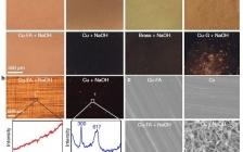 厦大&北大最新Nature:表面配位层钝化铜氧化过程