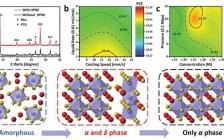 中科院大化所 AM:利用高压气体萃取和有效钝化来获得大面积钙钛矿太阳能组件的最大效率