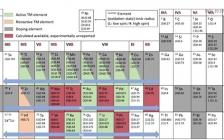 EES综述:钠过渡金属氧化物,未来SIBs的首选正极?