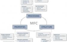 Adv. Mater. 综述:探究微原纤化复合材料的加工、结构与性能的关系