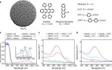 最新Nature:镧掺杂无机纳米颗粒点亮分子三线态激子