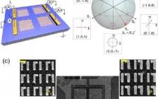 南京大学ACS Nano:手性等离子体表面集成的石墨烯-硅光电探测器的整体式全斯托克斯近红外偏振仪