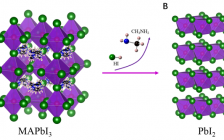 Condensed Matter:注意!高分辨透射电镜(HRTEM)拍到的钙钛矿可能是卤化铅