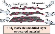 新加坡国立&科技研究局 ACS Nano:里程碑事件!CO2掺入显著提高ZIBs正极(V6O13)性能及其原因