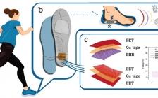 电子科大&中国地大(北京)Nano Energy:由抗菌溴丁基橡胶组装的摩擦电纳米发电机制成的耐磨自供电传感器