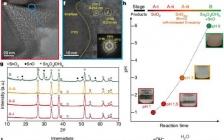 钙钛矿今日Nature:增强电荷载流子管理,实现高效钙钛矿太阳能电池