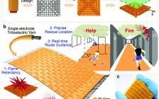 Adv. Mater.:一种可规模化生产的3D蜂巢结构阻燃摩擦电织物,用于火灾逃生和救援