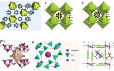 Adv. Energy Mater.:无金属有机卤化物钙钛矿——下一代光电器件的新材料
