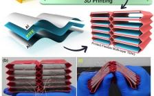 河南师范大学高书燕团队Nano Energy:3D打印摩擦纳米发电机自驱动电芬顿降解橙IV和结晶紫体系
