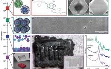 麻省理工今日Nature:由纳米颗粒超晶格组装的宏观材料