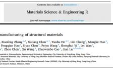 香港城市大学吕坚院士团队顶刊综述:结构材料的增材制造
