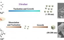 北航Nat. Commun.:高性能钾离子电池用无缺陷铁氰化锰钾正极材料