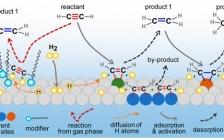 厦门大学郑南峰J. Am. Chem. Soc.: 深入认识金属纳米催化剂在选择性加氢催化的界面效应