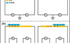 河南大学程纲团队Nano Energy:摩擦纳米发电机电压测量的电荷补偿校准方法